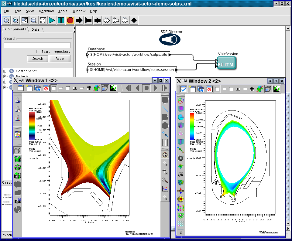 Vizualizacija SOPLS rezultatov